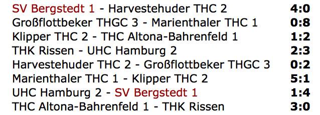 Ergebnisse Spieltag 3 - Oberliga