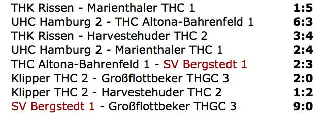 Ergebnisse Spieltag 4 - Oberliga